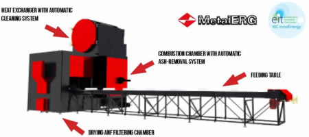MetalERG Bio-Eco-Matic Automatic Straw-Fired Boiler with Automatic Ash Removal System and Heat-Exchanger Cleaning System